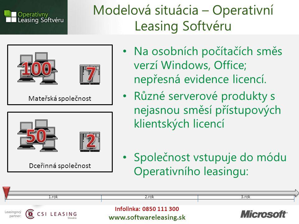 """Infolinka: 0850 111 300 www.softwareleasing.sk Sečtení osobních počítačů = 150 Volba platformové licence """"Professional Desktop (vše potřebuje běžný uživatel) Vstup do smlouvy, měsíční splátka 28,1 EUR/Měs (x150) Modelový příklad – krok 1 1.rok2.rok3.rok Mateřská společnostDceřinná společnost IT oddělení může nasazovat libovolný software, verzi či jazykovou mutaci na všech PC v obou organizacích Sjednotí se prostředí dle potřeby a možností hardvéru."""