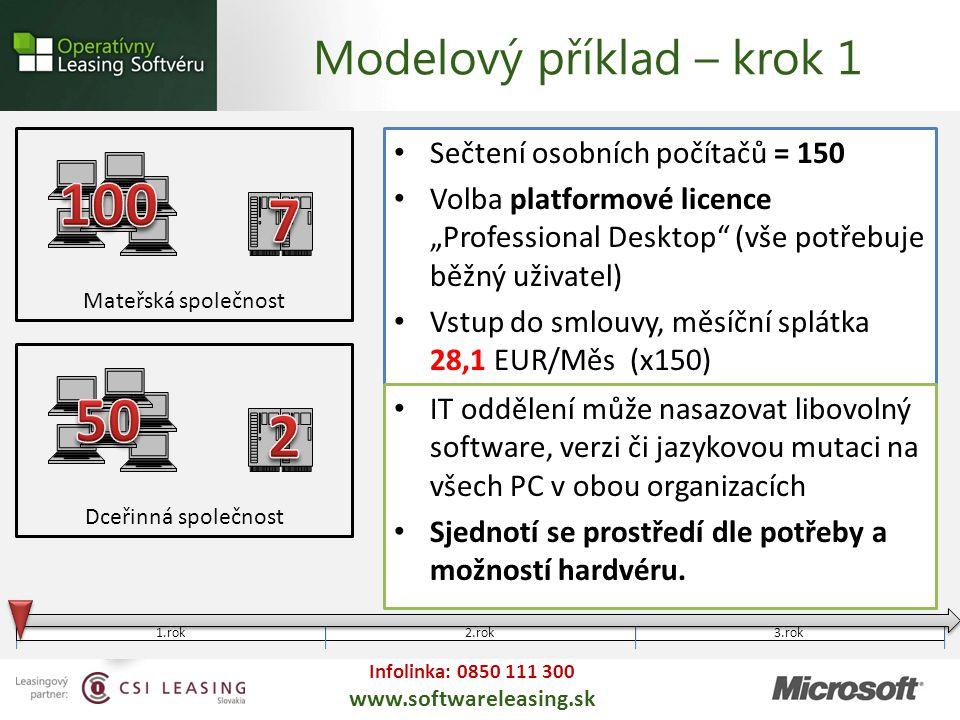 """Infolinka: 0850 111 300 www.softwareleasing.sk Sečtení osobních počítačů = 150 Volba platformové licence """"Professional Desktop"""" (vše potřebuje běžný u"""