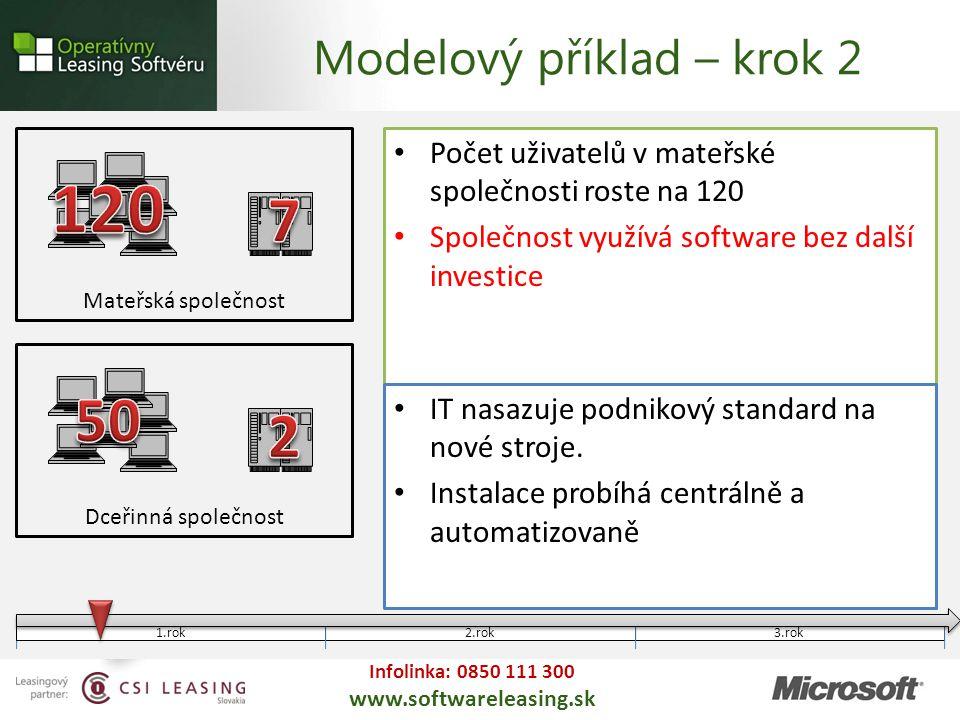 Infolinka: 0850 111 300 www.softwareleasing.sk Počet uživatelů v mateřské společnosti roste na 120 Společnost využívá software bez další investice Mod