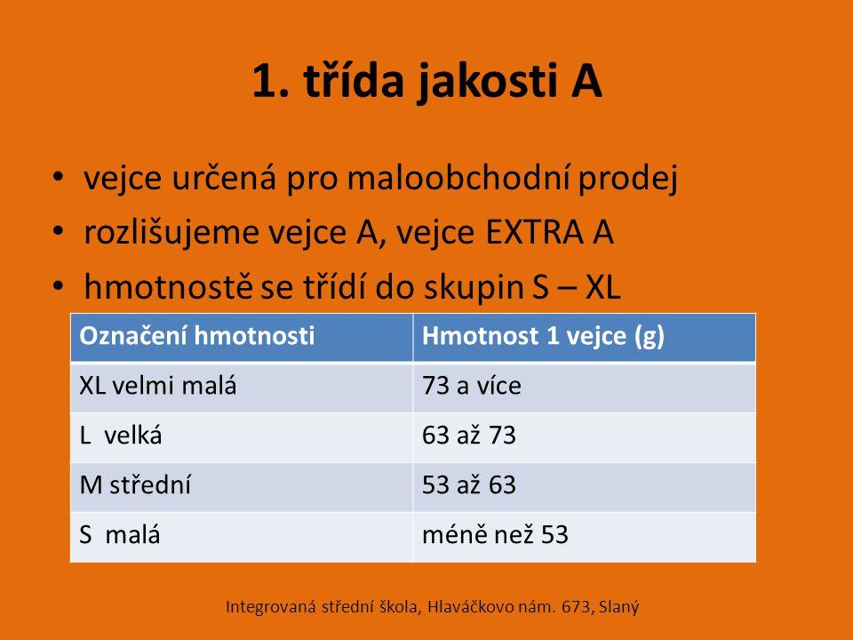 Použitá literatura Použité zdroje: http://www.i60.cz/clanek_3828_vejce-jsou-pred- svatky-mnohem-levnejsi-nez-loni.html#.UelHpazpxR0 http://www.milanbartl.cz/chov/clanky/umelyodchov3.