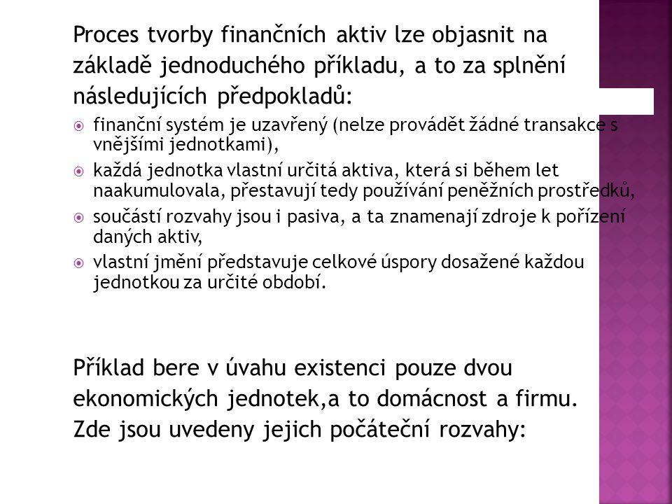 Proces tvorby finančních aktiv lze objasnit na základě jednoduchého příkladu, a to za splnění následujících předpokladů:  finanční systém je uzavřený (nelze provádět žádné transakce s vnějšími jednotkami),  každá jednotka vlastní určitá aktiva, která si během let naakumulovala, přestavují tedy používání peněžních prostředků,  součástí rozvahy jsou i pasiva, a ta znamenají zdroje k pořízení daných aktiv,  vlastní jmění představuje celkové úspory dosažené každou jednotkou za určité období.