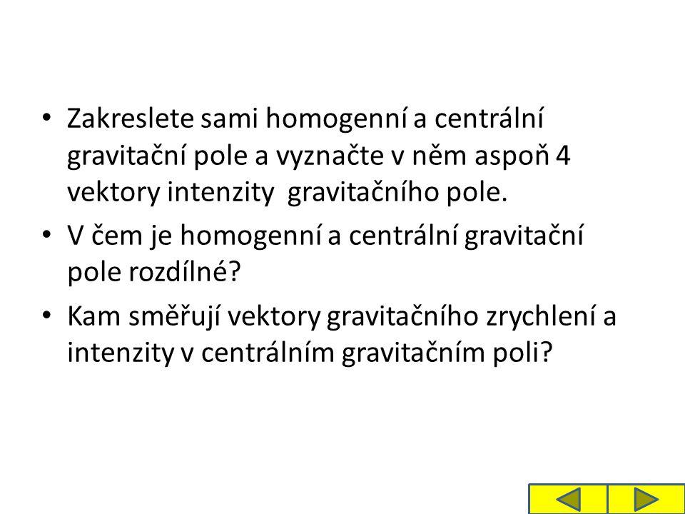 Zakreslete sami homogenní a centrální gravitační pole a vyznačte v něm aspoň 4 vektory intenzity gravitačního pole. V čem je homogenní a centrální gra