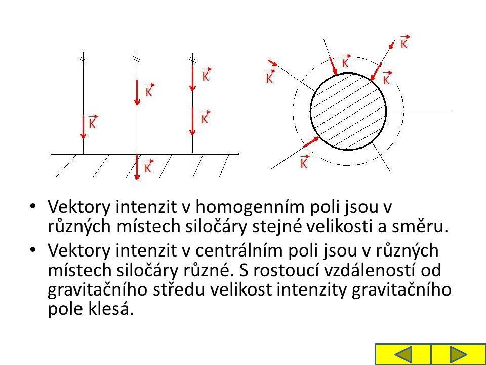 Vektory intenzit v homogenním poli jsou v různých místech siločáry stejné velikosti a směru. Vektory intenzit v centrálním poli jsou v různých místech