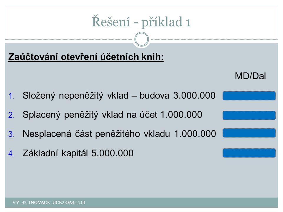 Řešení - příklad 1 Zaúčtování otevření účetních knih: MD/Dal 1.