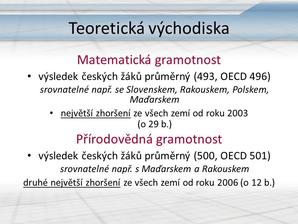 Teoretická východiska Matematická gramotnost výsledek českých žáků průměrný (493, OECD 496) srovnatelné např. se Slovenskem, Rakouskem, Polskem, Maďar