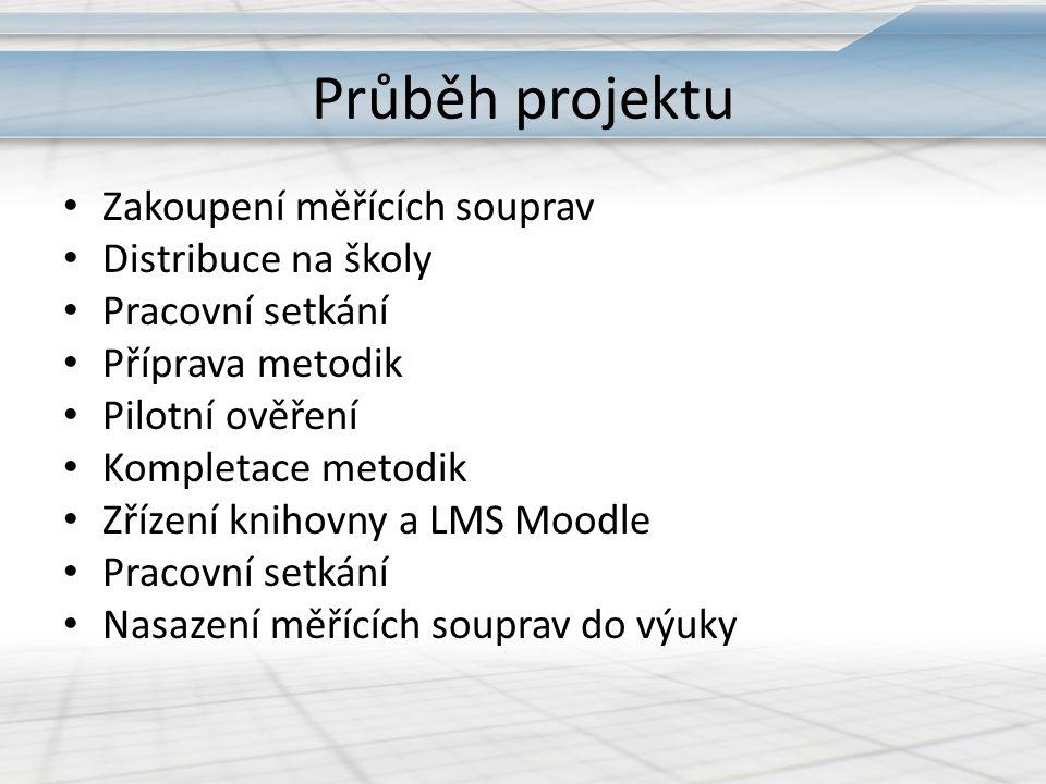 Průběh projektu Zakoupení měřících souprav Distribuce na školy Pracovní setkání Příprava metodik Pilotní ověření Kompletace metodik Zřízení knihovny a