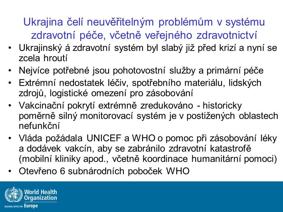 Ukrajina čelí neuvěřitelným problémům v systému zdravotní péče, včetně veřejného zdravotnictví Ukrajinský á zdravotní systém byl slabý již před krizí