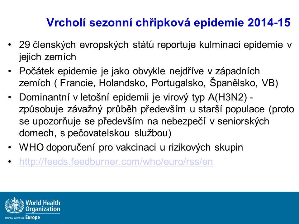 Vrcholí sezonní chřipková epidemie 2014-15 29 členských evropských států reportuje kulminaci epidemie v jejich zemích Počátek epidemie je jako obvykle nejdříve v západních zemích ( Francie, Holandsko, Portugalsko, Španělsko, VB) Dominantní v letošní epidemii je virový typ A(H3N2) - způsobuje závažný průběh především u starší populace (proto se upozorňuje se především na nebezpečí v seniorských domech, s pečovatelskou službou) WHO doporučení pro vakcinaci u rizikových skupin http://feeds.feedburner.com/who/euro/rss/en