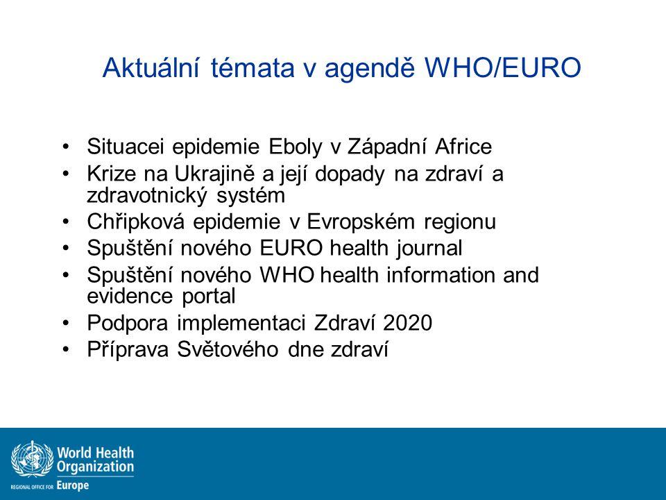Aktuální témata v agendě WHO/EURO Situacei epidemie Eboly v Západní Africe Krize na Ukrajině a její dopady na zdraví a zdravotnický systém Chřipková epidemie v Evropském regionu Spuštění nového EURO health journal Spuštění nového WHO health information and evidence portal Podpora implementaci Zdraví 2020 Příprava Světového dne zdraví