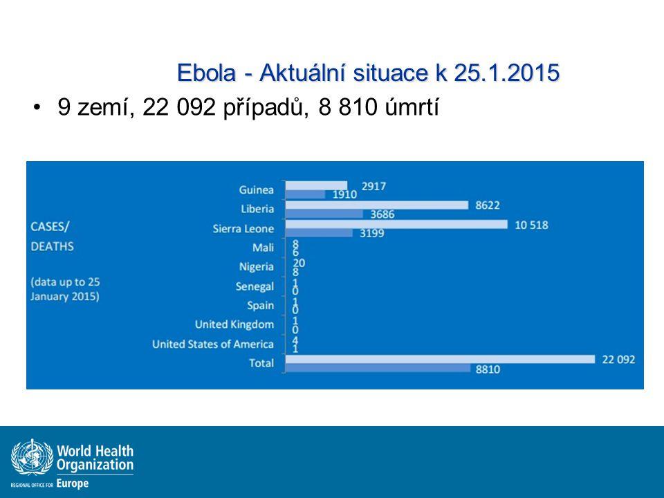 Zeměpisné rozložení ohnisek eboly v západní Africe k 25. lednu 2015