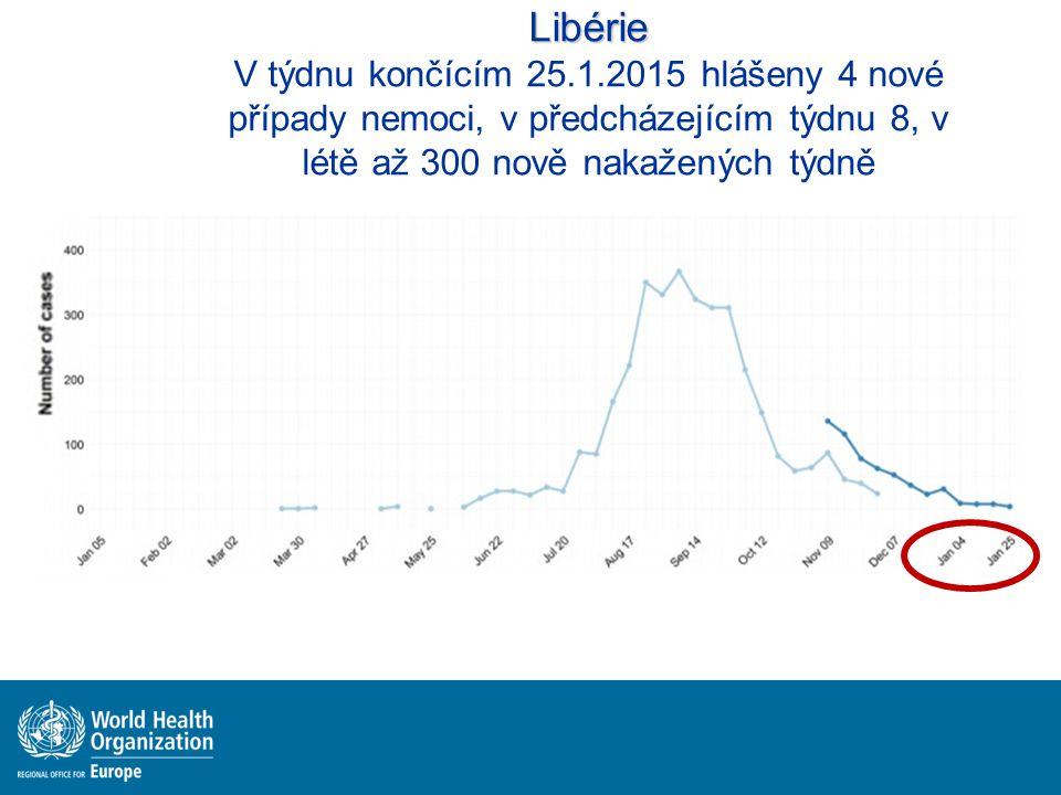 Libérie Libérie V týdnu končícím 25.1.2015 hlášeny 4 nové případy nemoci, v předcházejícím týdnu 8, v létě až 300 nově nakažených týdně