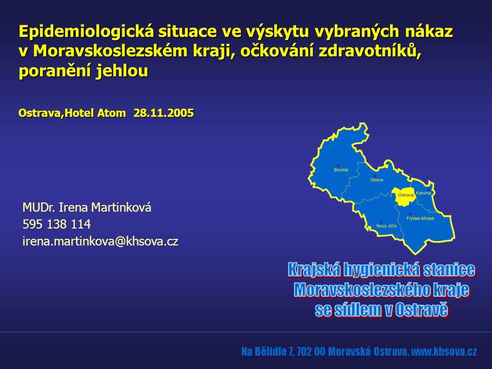 MUDr. Irena Martinková 595 138 114 irena.martinkova@khsova.cz Epidemiologická situace ve výskytu vybraných nákaz v Moravskoslezském kraji, očkování zd