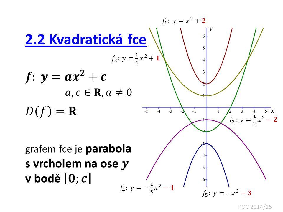 2.2 Kvadratická fce x y POC 2014/15