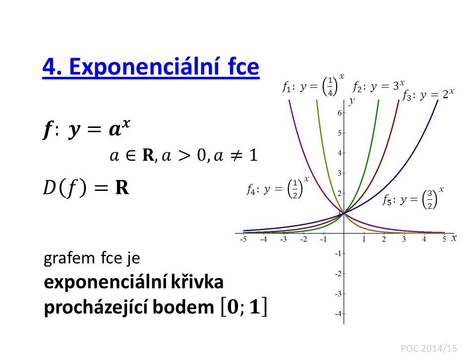 4. Exponenciální fce x y POC 2014/15