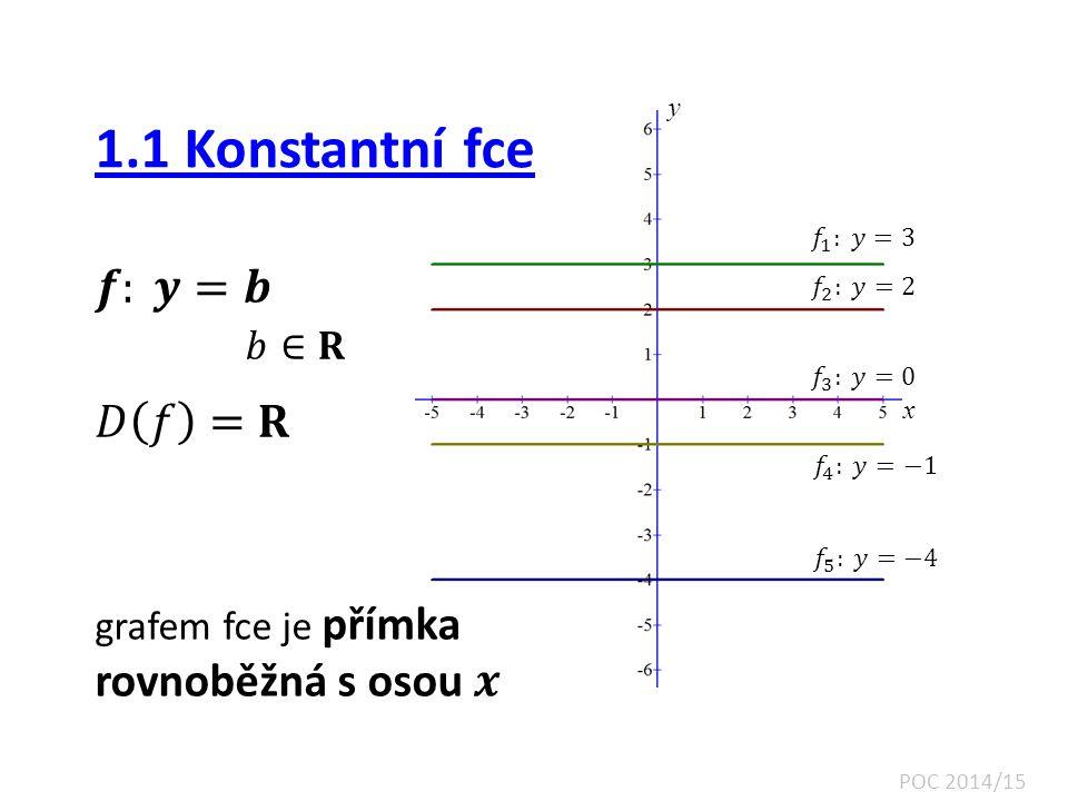 1.2 Přímá úměrnost grafem fce je přímka procházející počátkem souřadné soustavy x y POC 2014/15