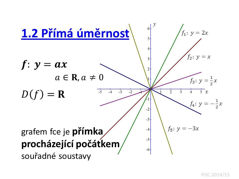 5. Logaritmická fce x y POC 2014/15