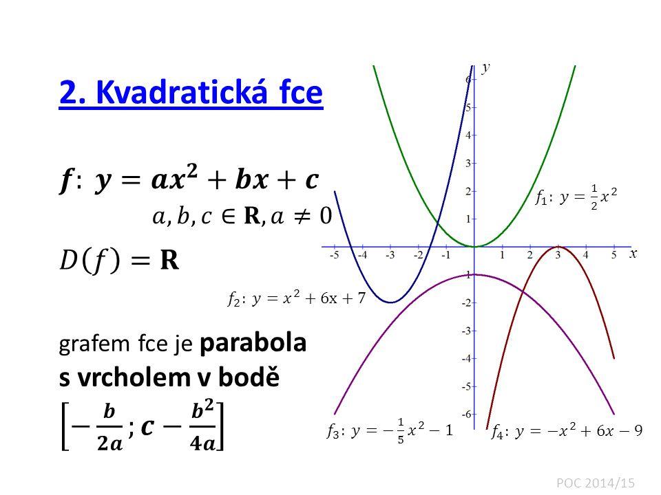2. Kvadratická fce x y POC 2014/15