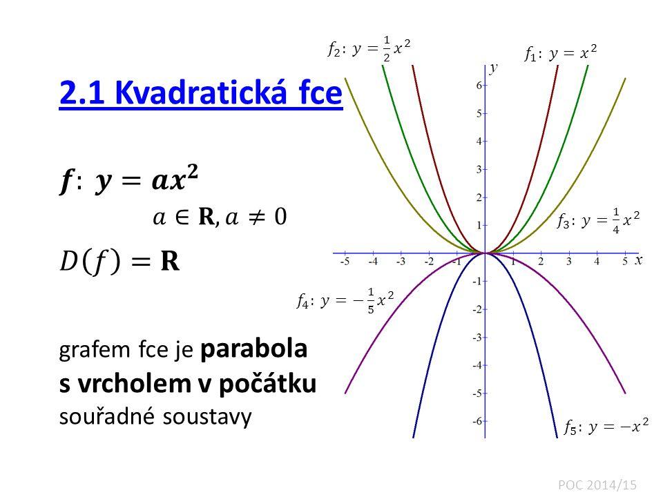 2.1 Kvadratická fce grafem fce je parabola s vrcholem v počátku souřadné soustavy x y POC 2014/15
