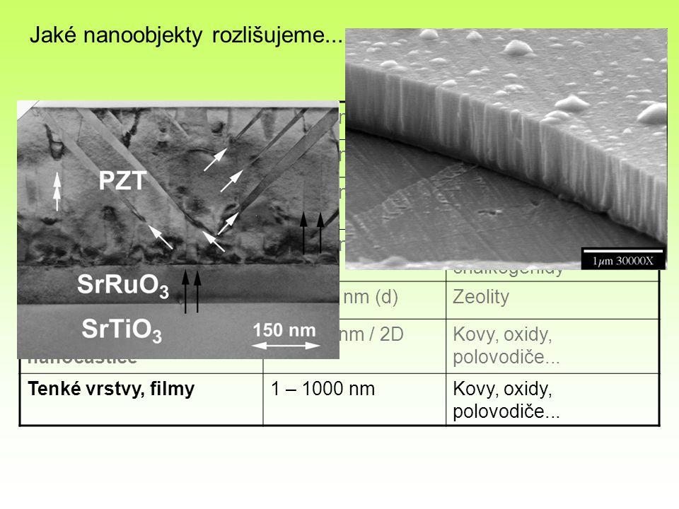 Jaké nanoobjekty rozlišujeme...