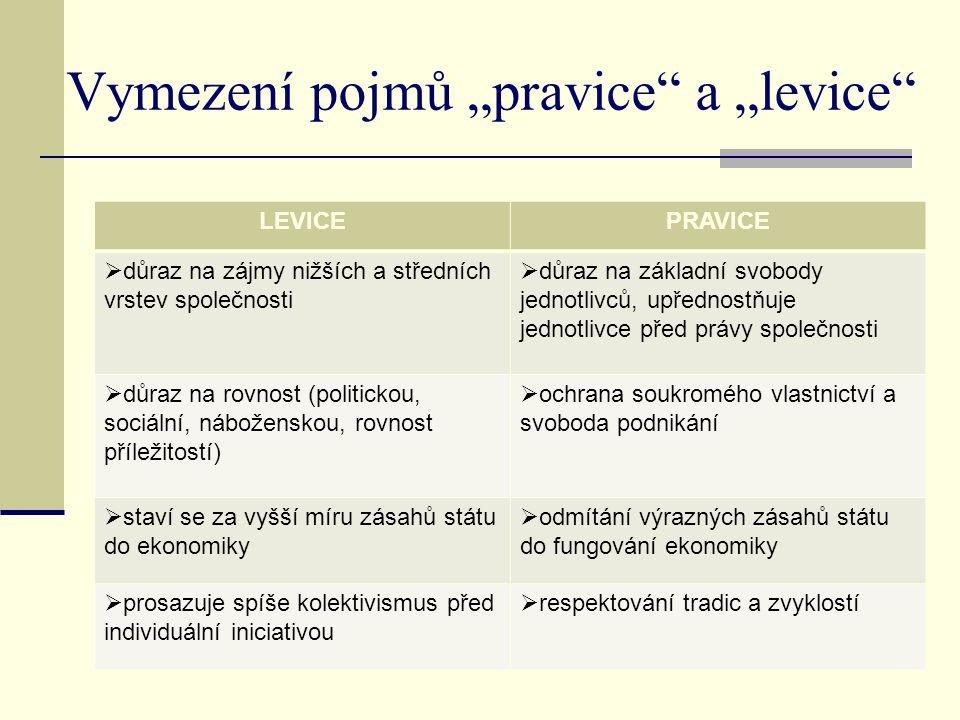 """Vymezení pojmů """"pravice"""" a """"levice"""" LEVICEPRAVICE  důraz na zájmy nižších a středních vrstev společnosti  důraz na základní svobody jednotlivců, upř"""