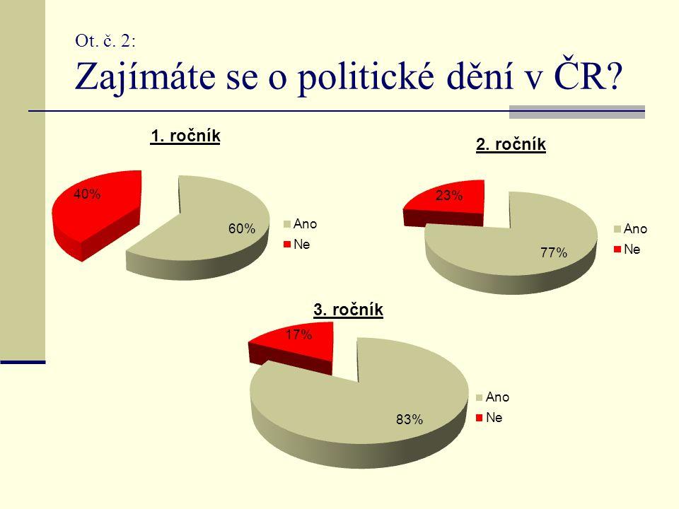 Ot. č. 2: Zajímáte se o politické dění v ČR?