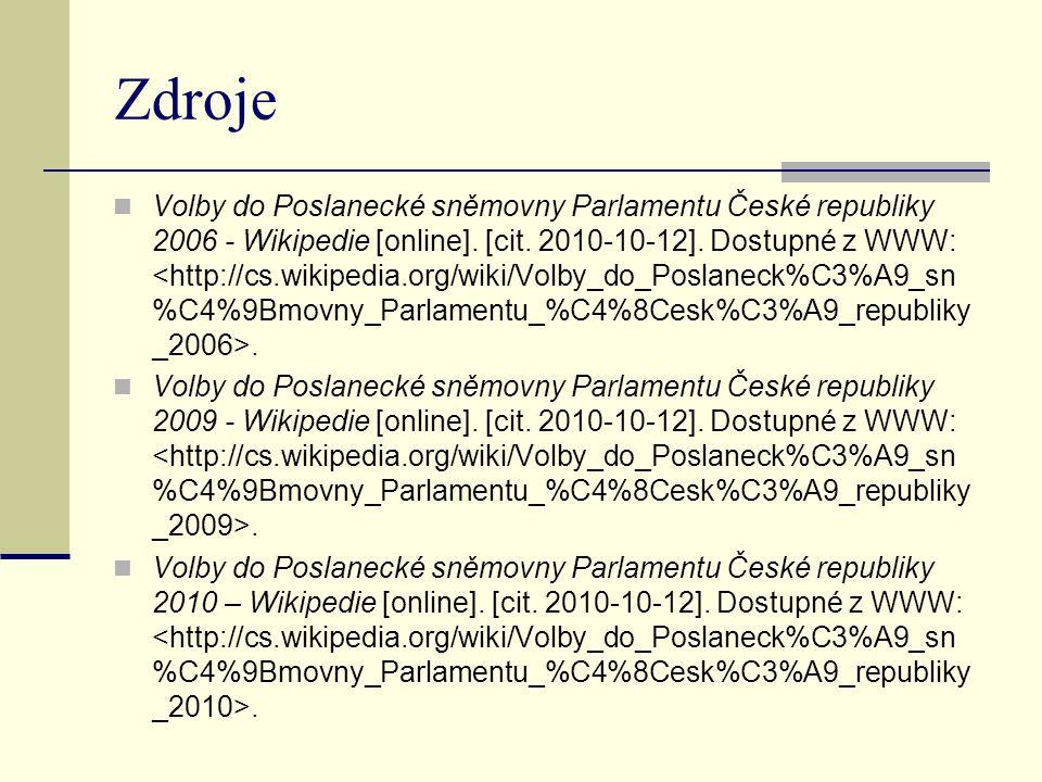 Zdroje Volby do Poslanecké sněmovny Parlamentu České republiky 2006 - Wikipedie [online]. [cit. 2010-10-12]. Dostupné z WWW:. Volby do Poslanecké sněm