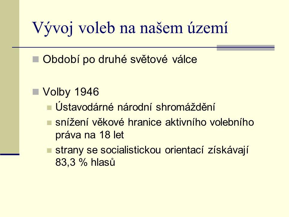 """Vývoj voleb na našem území Období po únoru 1948 1948 – """"Vítězný únor a nová ústava jednotné kandidátky Národní fronty omezení volebního práva Výsledky voleb – komunisté získávají: 1954 – 97,89 % 1960 – 99,86 % 1964 – 99,99 %"""
