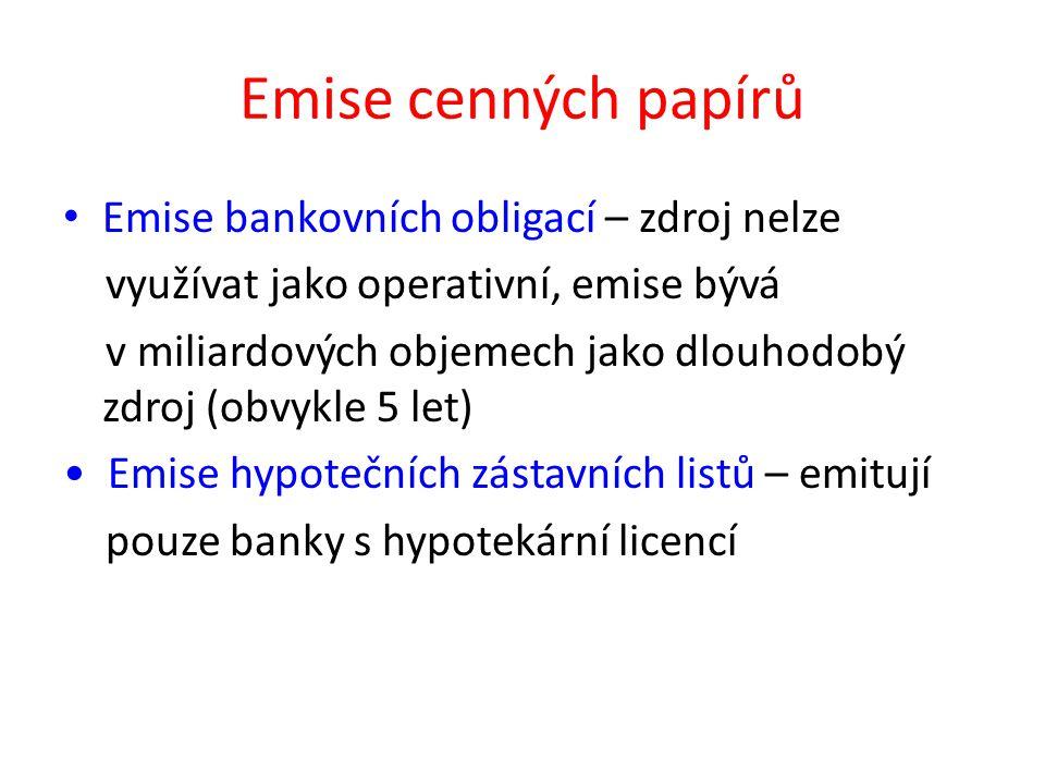 Opakování 1.Co to jsou pasivní úvěrové operace.2.Jak rozlišujeme vklady.