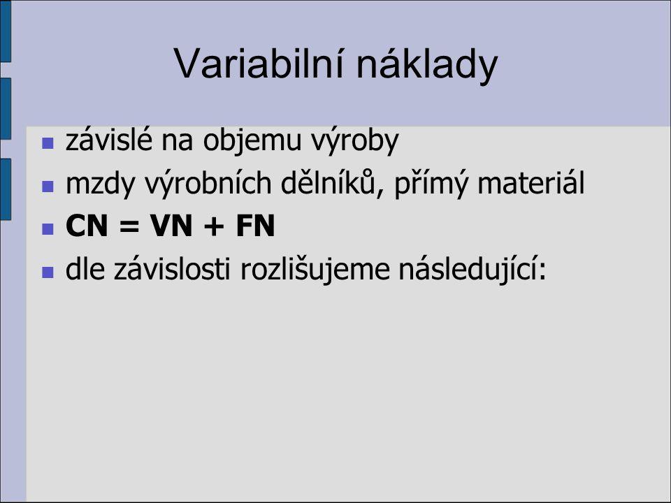Variabilní náklady závislé na objemu výroby mzdy výrobních dělníků, přímý materiál CN = VN + FN dle závislosti rozlišujeme následující: