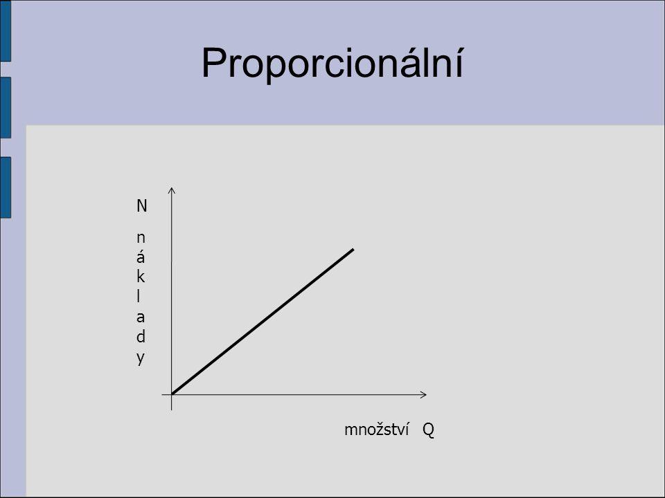 Proporcionální nákladynáklady N Qmnožství
