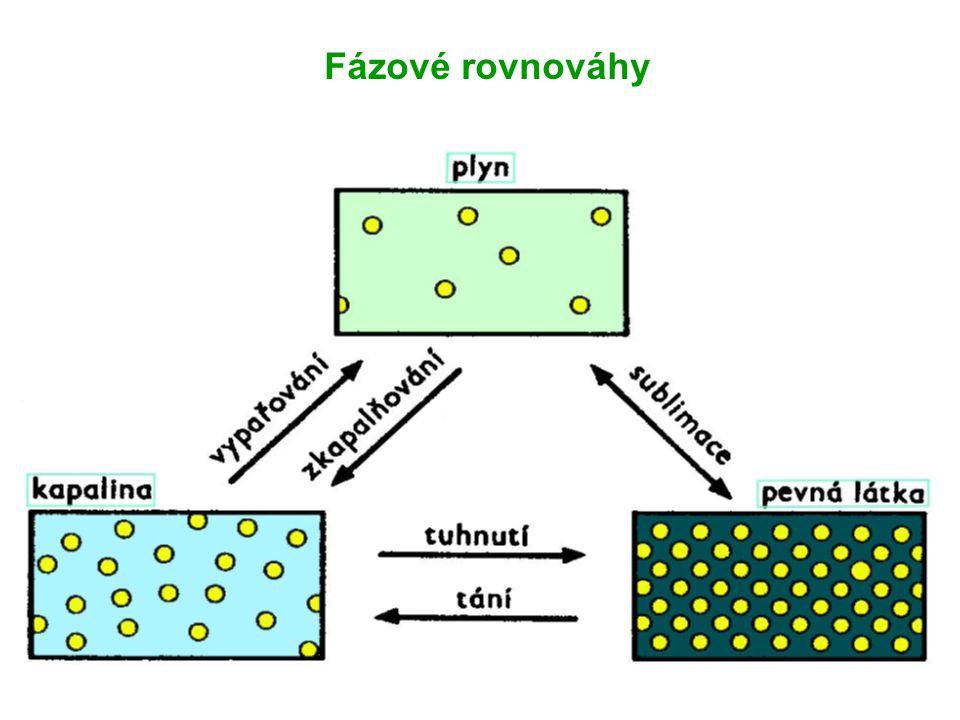Obvykle se rozlišují 3 skupenské stavy látek: pevné, kapalné a plynné.