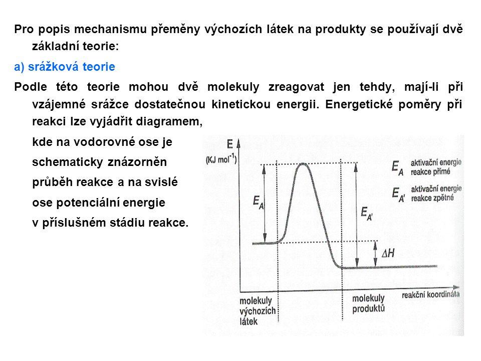 Pro popis mechanismu přeměny výchozích látek na produkty se používají dvě základní teorie: a) srážková teorie Podle této teorie mohou dvě molekuly zre