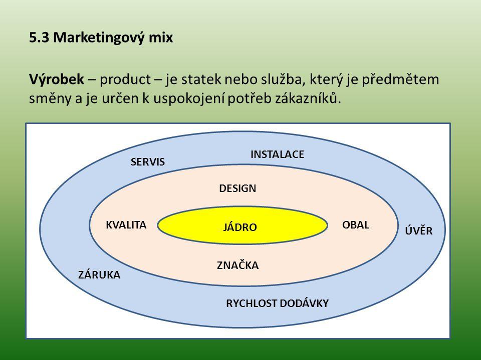 5.3 Marketingový mix Výrobek – product – je statek nebo služba, který je předmětem směny a je určen k uspokojení potřeb zákazníků. JÁDRO DESIGN OBALKV