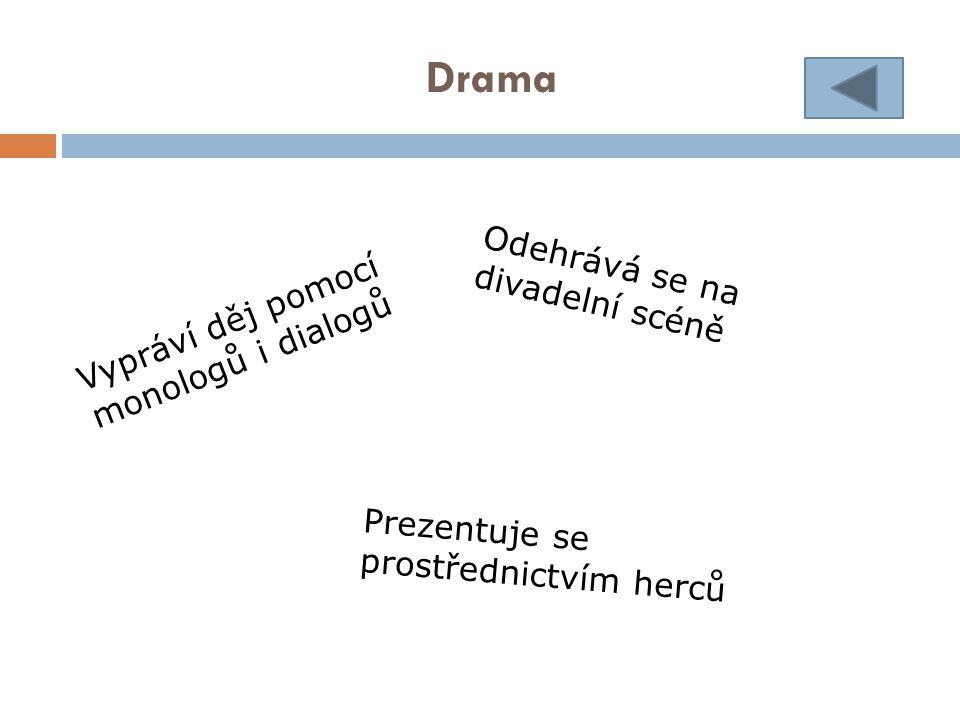 Drama Vypráví děj pomocí monologů i dialogů Odehrává se na divadelní scéně Prezentuje se prostřednictvím herců
