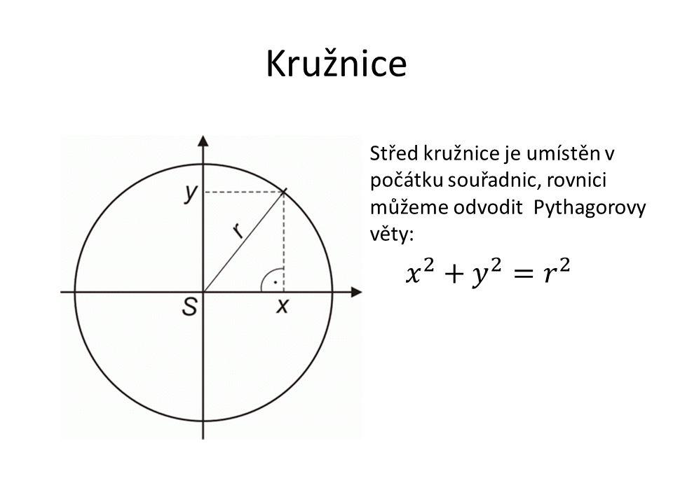 Kružnice Střed kružnice je umístěn v počátku souřadnic, rovnici můžeme odvodit Pythagorovy věty: