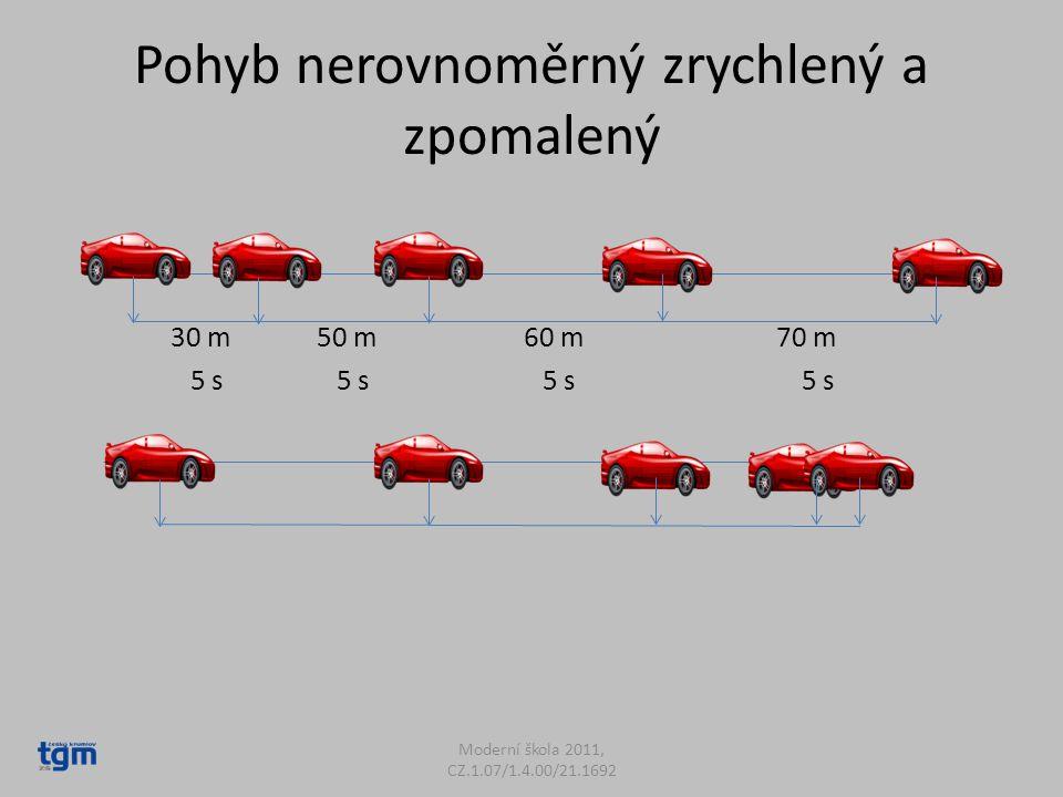 Výsledné rychlosti zpomaleného pohybu Moderní škola 2011, CZ.1.07/1.4.00/21.1692 60 m 50 m 30 m 2 m 5 s 5 s 5 s 5 s 12m/s 10 m/s 6 m/s 0,4 m/s