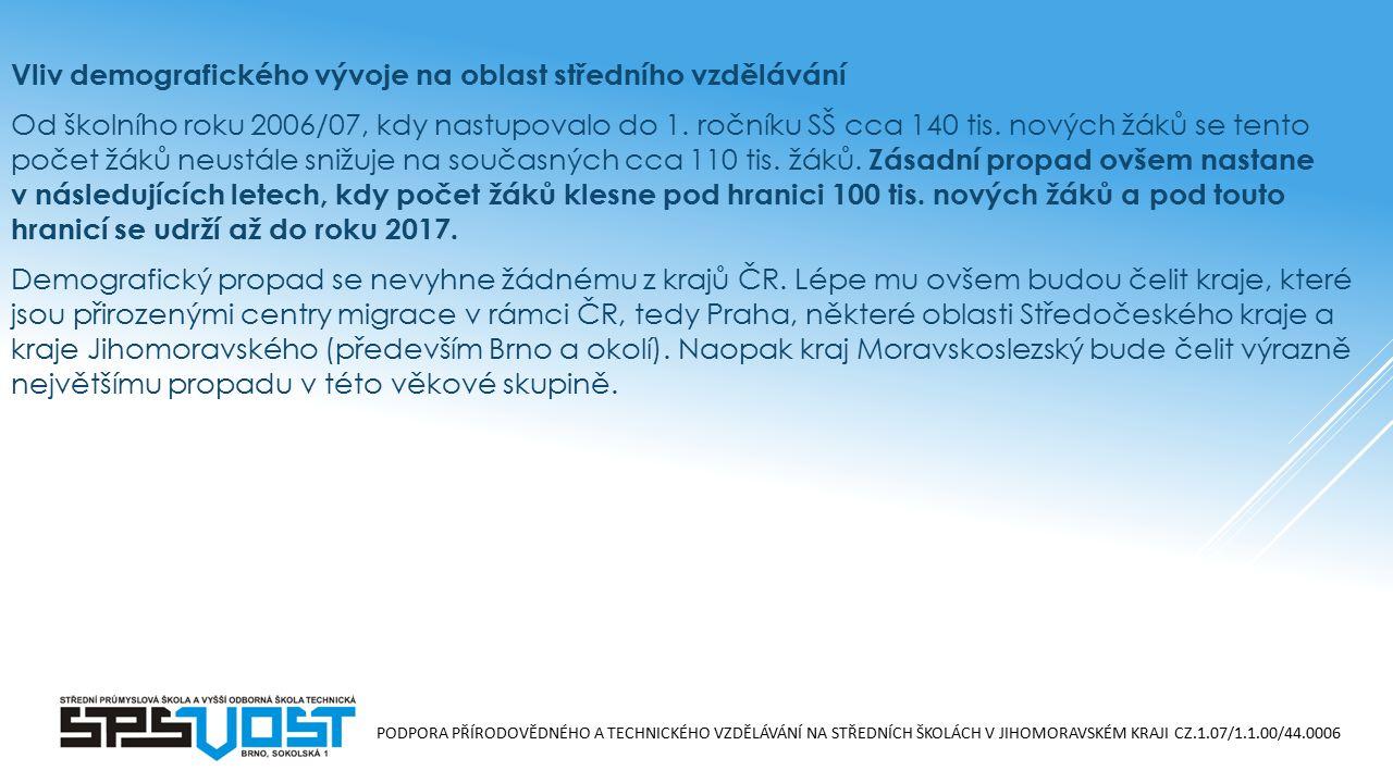 PODPORA PŘÍRODOVĚDNÉHO A TECHNICKÉHO VZDĚLÁVÁNÍ NA STŘEDNÍCH ŠKOLÁCH V JIHOMORAVSKÉM KRAJI CZ.1.07/1.1.00/44.0006 Vliv demografického vývoje na oblast středního vzdělávání Od školního roku 2006/07, kdy nastupovalo do 1.