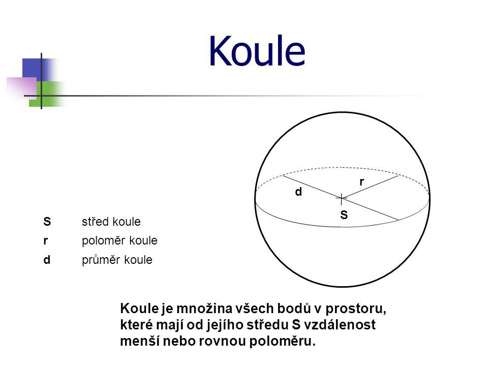S r d Sstřed koule rpoloměr koule dprůměr koule Koule je množina všech bodů v prostoru, které mají od jejího středu S vzdálenost menší nebo rovnou poloměru.