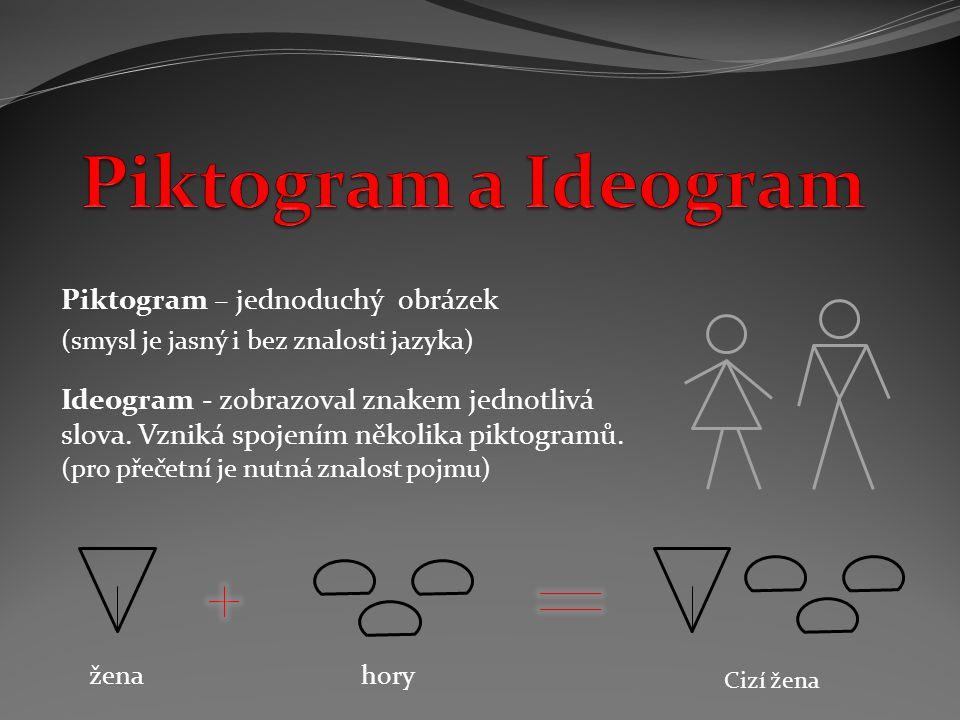 Piktogram – jednoduchý obrázek (smysl je jasný i bez znalosti jazyka) Ideogram - zobrazoval znakem jednotlivá slova. Vzniká spojením několika piktogra