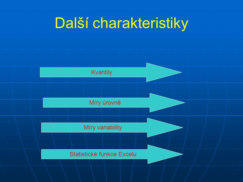 Další charakteristiky Míry úrovně Míry variability Statistické funkce Excelu Kvantily