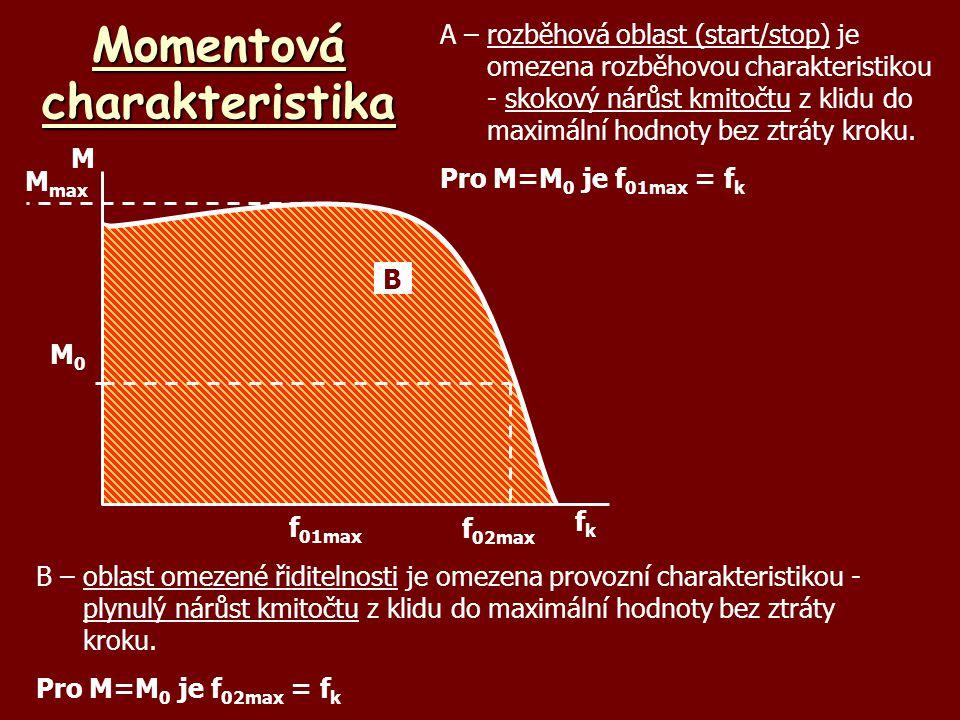 Momentová charakteristika M M max M0M0 f 01max A A –rozběhová oblast (start/stop) je omezena rozběhovou charakteristikou - skokový nárůst kmitočtu z k