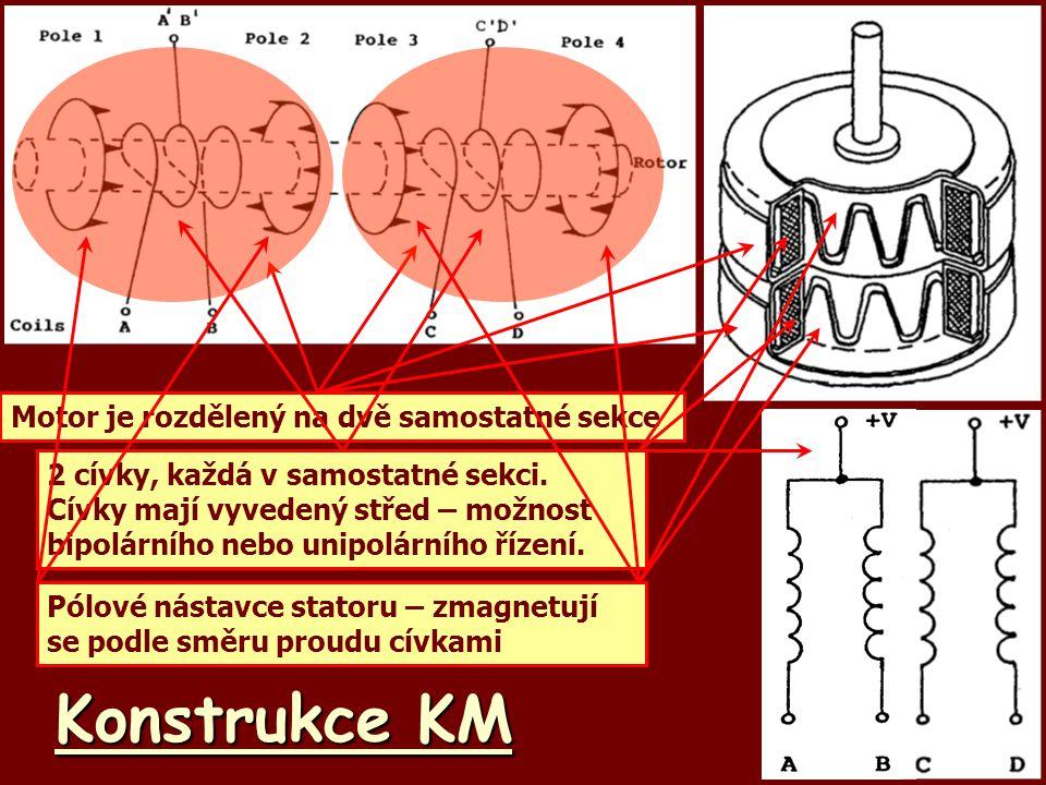 Konstrukce KM 2 cívky, každá v samostatné sekci. Cívky mají vyvedený střed – možnost bipolárního nebo unipolárního řízení. Pólové nástavce statoru – z