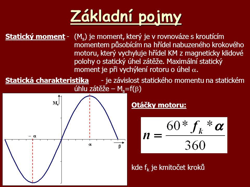 Statický moment-(M s ) je moment, který je v rovnováze s kroutícím momentem působícím na hřídel nabuzeného krokového motoru, který vychyluje hřídel KM