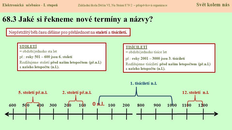 0 n.l.Elektronická učebnice - I.