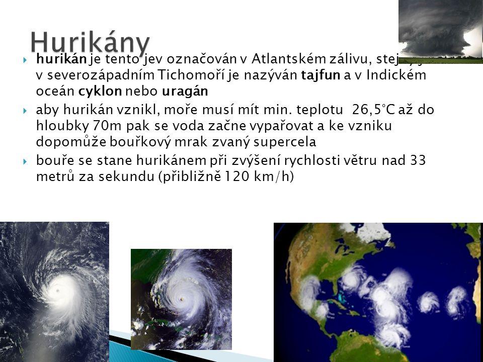  hurikán je tento jev označován v Atlantském zálivu, stejný jev v severozápadním Tichomoří je nazýván tajfun a v Indickém oceán cyklon nebo uragán 