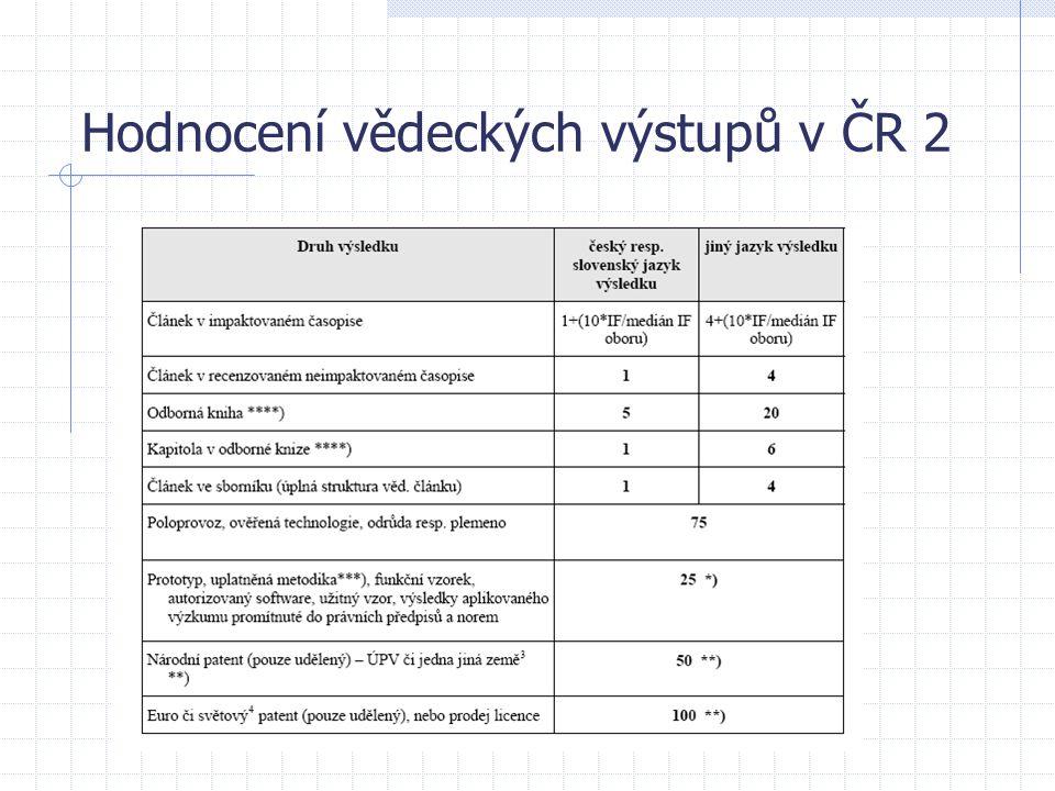Hodnocení vědeckých výstupů v ČR 2