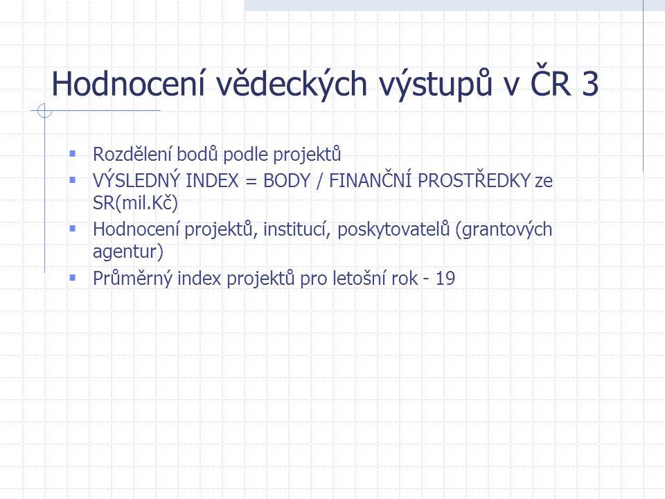 Hodnocení vědeckých výstupů v ČR 3  Rozdělení bodů podle projektů  VÝSLEDNÝ INDEX = BODY / FINANČNÍ PROSTŘEDKY ze SR(mil.Kč)  Hodnocení projektů, i