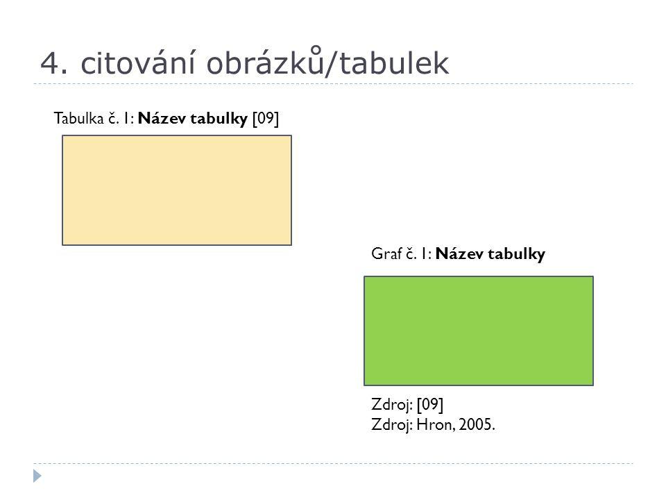 4. citování obrázků/tabulek Tabulka č. 1: Název tabulky [09] Graf č. 1: Název tabulky Zdroj: [09] Zdroj: Hron, 2005.