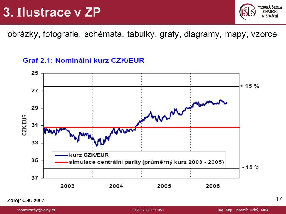 obrázky, fotografie, schémata, tabulky, grafy, diagramy, mapy, vzorce Zdroj: ČSÚ 2007 17 3.