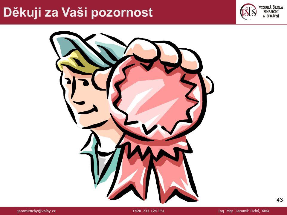 43 Děkuji za Vaši pozornost jaromirtichy@volny.cz+420 733 124 051Ing. Mgr. Jaromír Tichý, MBA